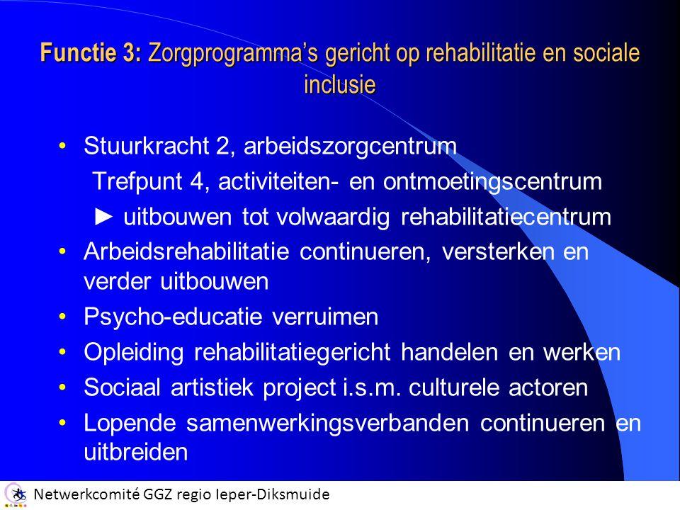 Functie 3: Zorgprogramma's gericht op rehabilitatie en sociale inclusie