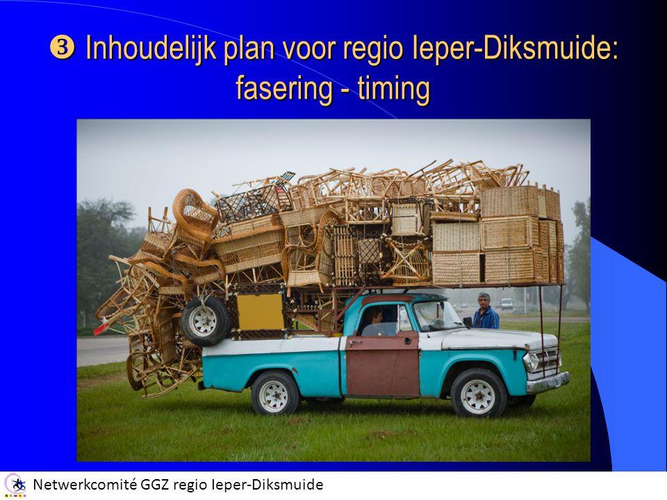 Inhoudelijk plan voor regio Ieper-Diksmuide: fasering - timing