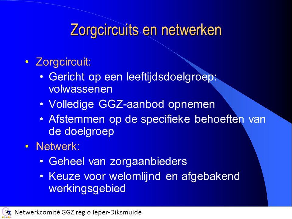 Zorgcircuits en netwerken