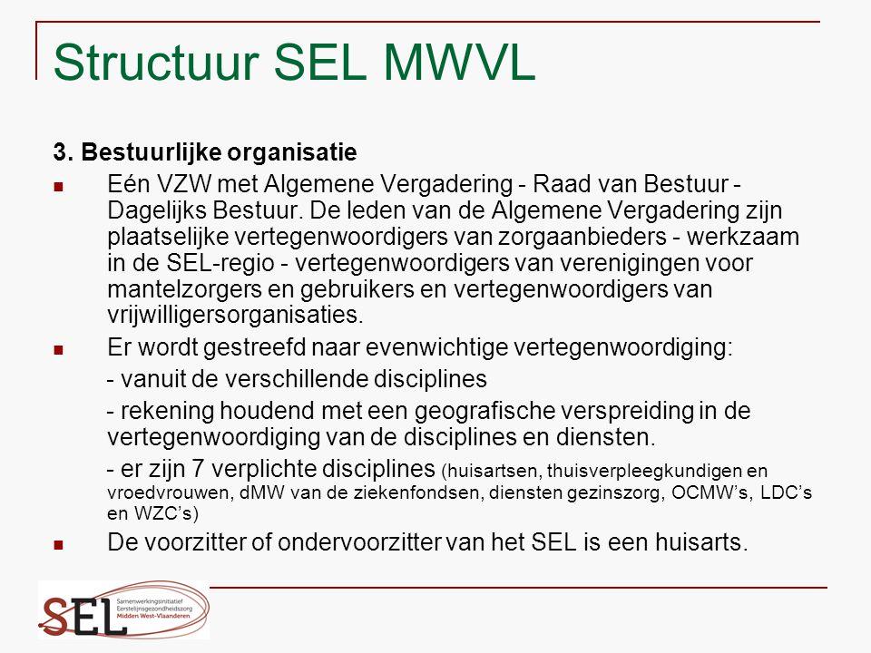Structuur SEL MWVL 3. Bestuurlijke organisatie