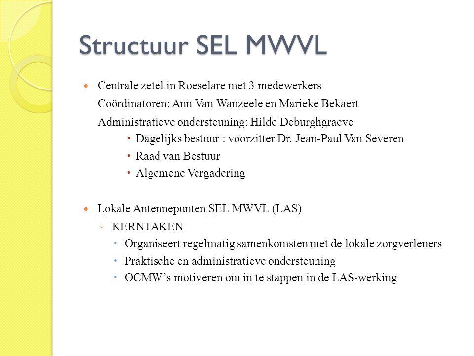 Structuur SEL MWVL Centrale zetel in Roeselare met 3 medewerkers