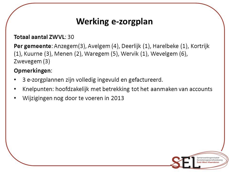 Werking e-zorgplan Totaal aantal ZWVL: 30