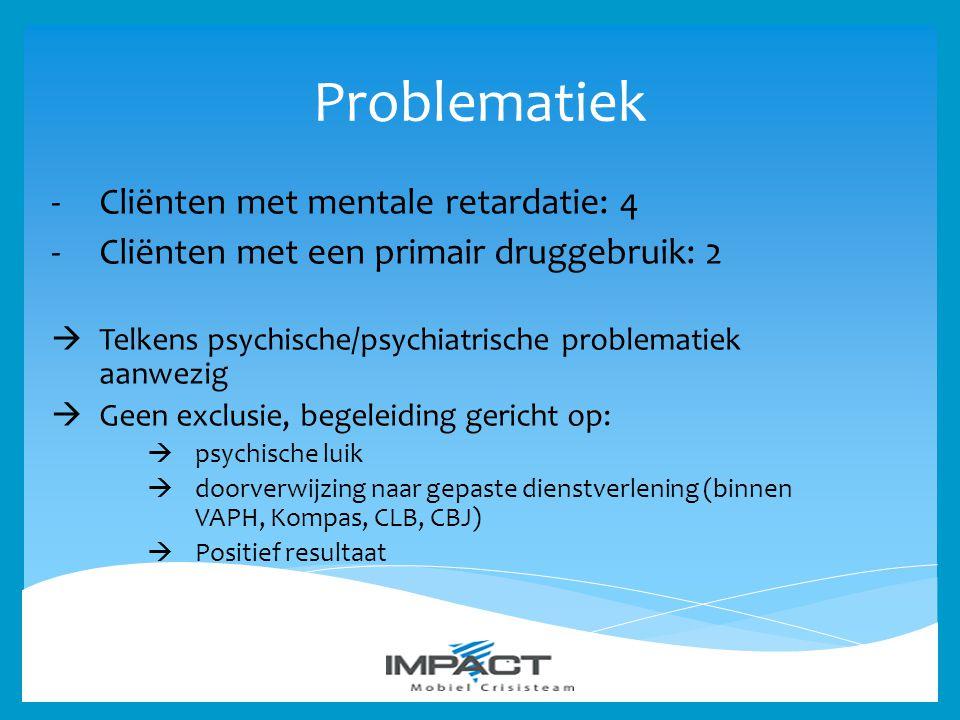 Problematiek Cliënten met mentale retardatie: 4