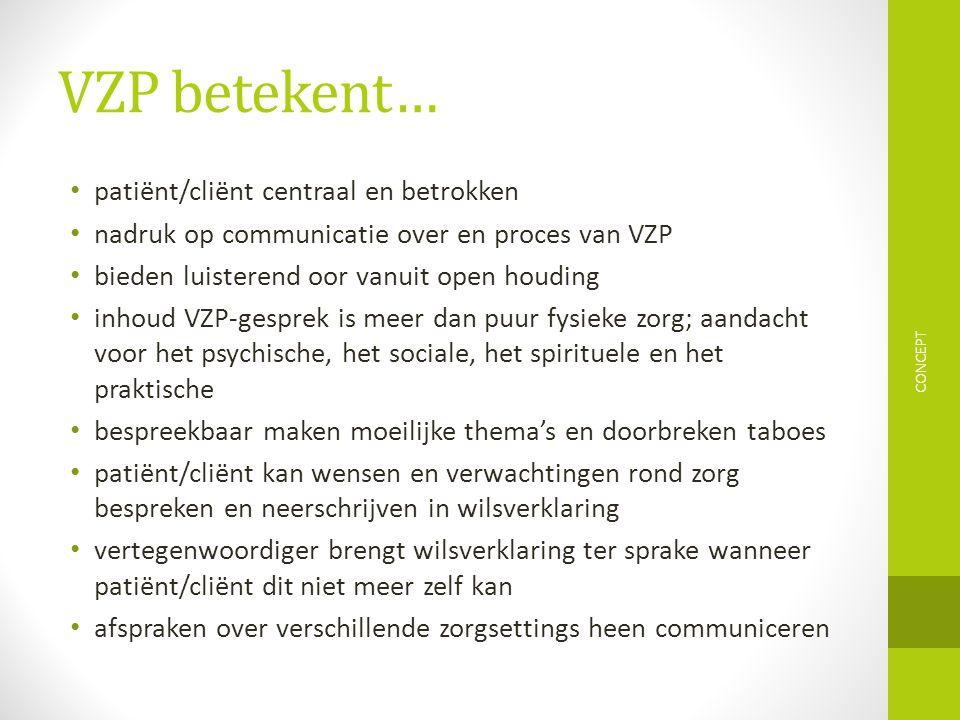 VZP betekent… patiënt/cliënt centraal en betrokken