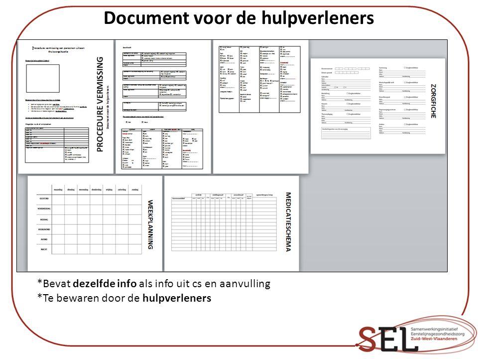 Document voor de hulpverleners