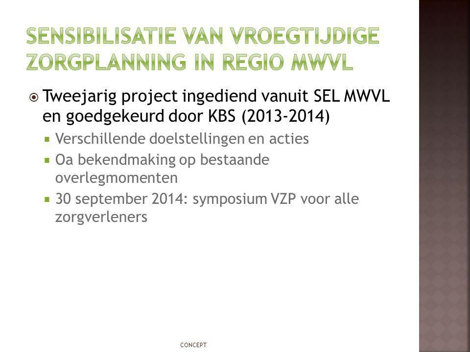 Sensibilisatie van Vroegtijdige Zorgplanning in regio MWVL