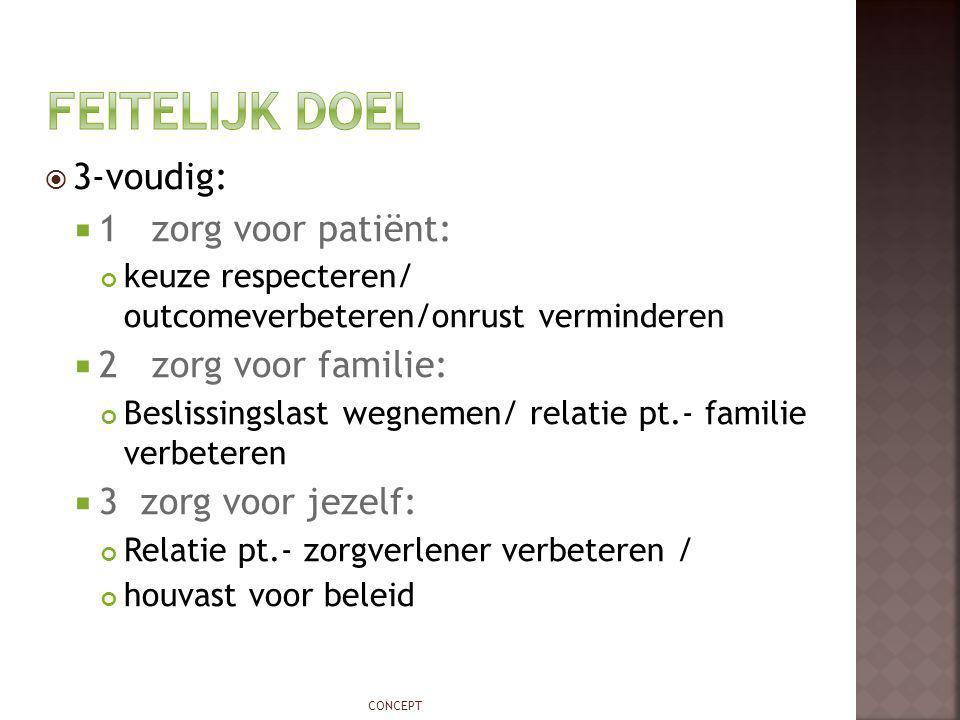 Feitelijk doel 3-voudig: 1 zorg voor patiënt: 2 zorg voor familie: