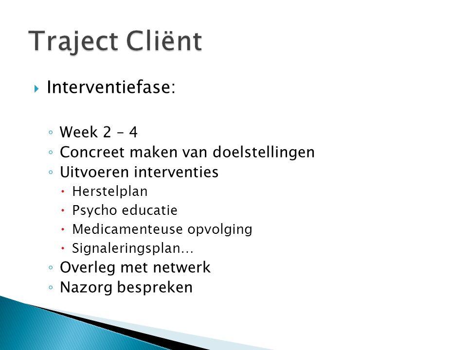 Traject Cliënt Interventiefase: Week 2 – 4