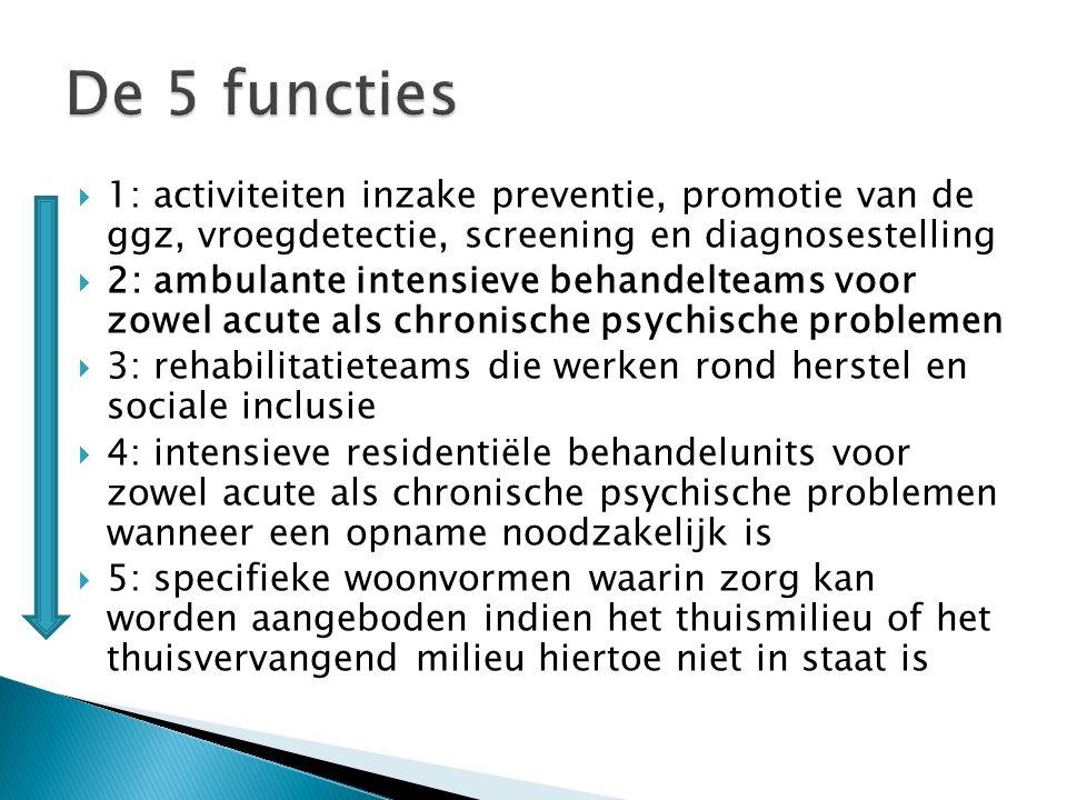 De 5 functies 1: activiteiten inzake preventie, promotie van de ggz, vroegdetectie, screening en diagnosestelling.