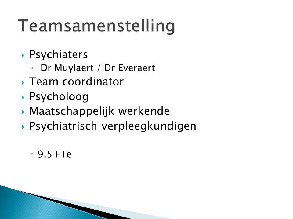 Teamsamenstelling Psychiaters Team coordinator Psycholoog