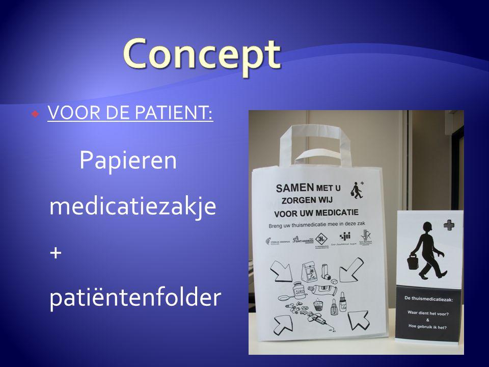 Concept VOOR DE PATIENT: Papieren medicatiezakje + patiëntenfolder
