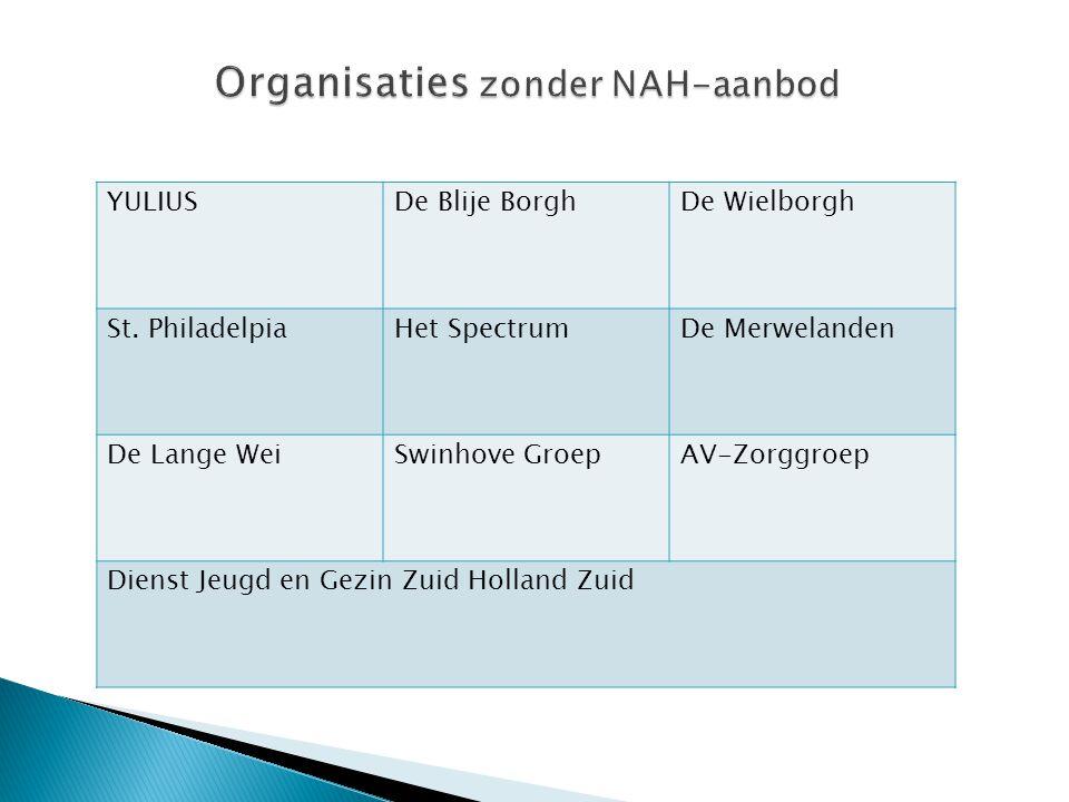Organisaties zonder NAH-aanbod
