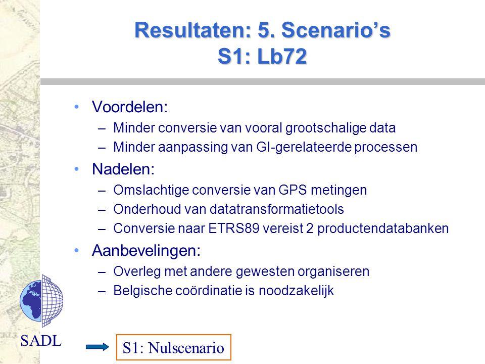 Resultaten: 5. Scenario's S1: Lb72