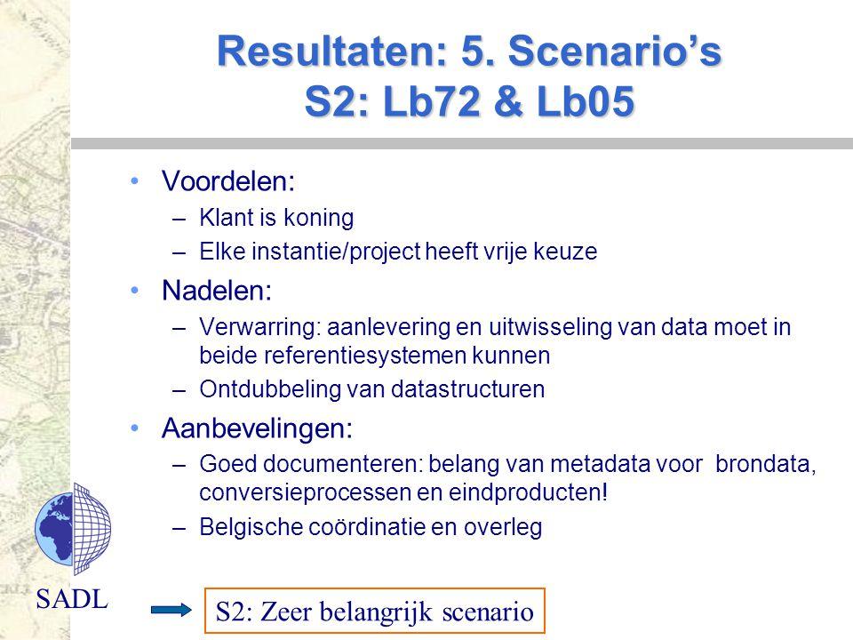 Resultaten: 5. Scenario's S2: Lb72 & Lb05