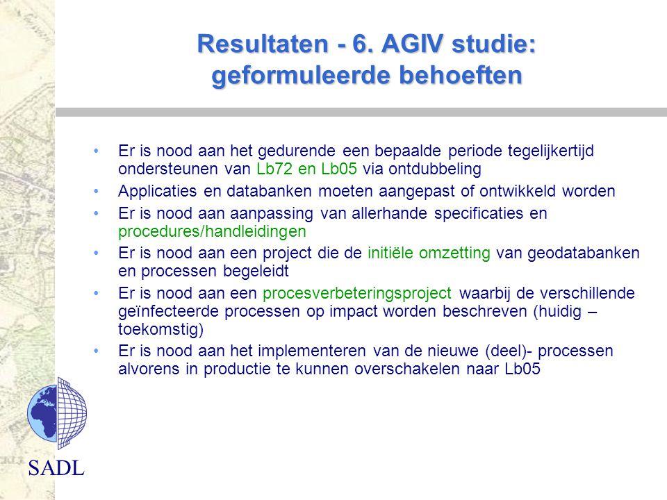 Resultaten - 6. AGIV studie: geformuleerde behoeften
