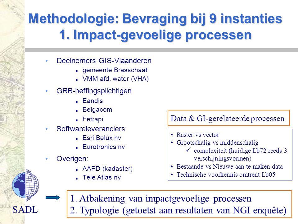 Methodologie: Bevraging bij 9 instanties 1. Impact-gevoelige processen