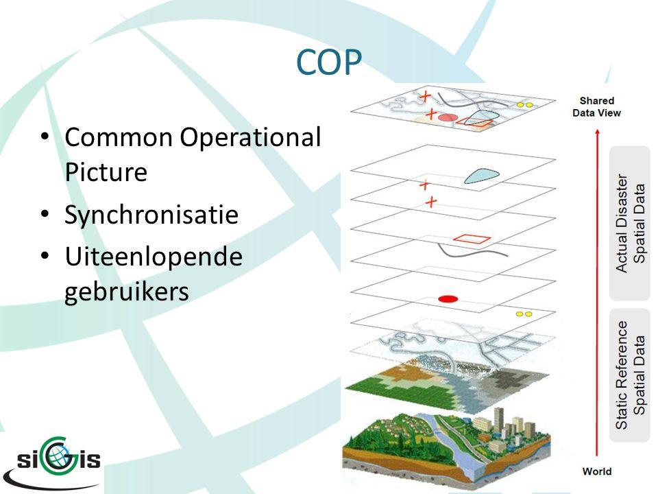 COP Common Operational Picture Synchronisatie Uiteenlopende gebruikers