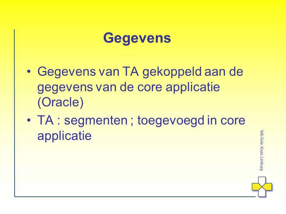 Gegevens Gegevens van TA gekoppeld aan de gegevens van de core applicatie (Oracle) TA : segmenten ; toegevoegd in core applicatie.
