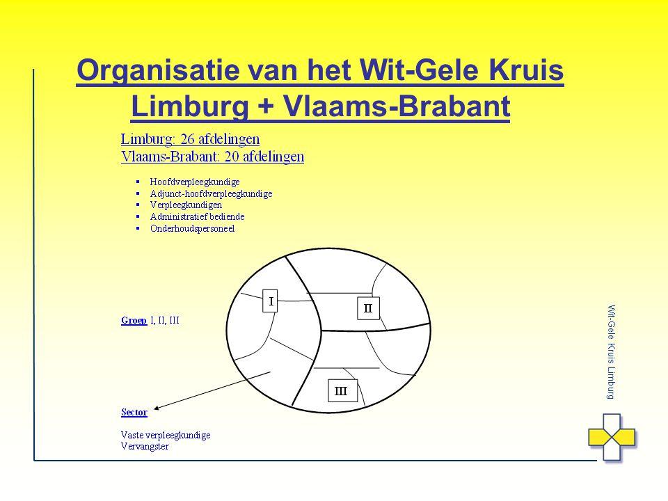 Organisatie van het Wit-Gele Kruis Limburg + Vlaams-Brabant