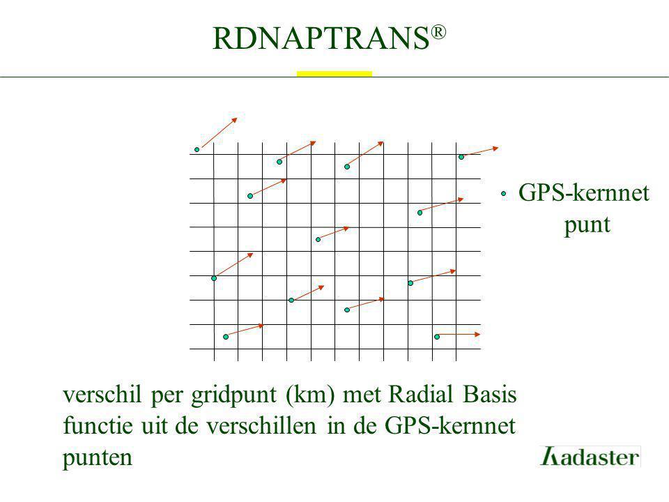 RDNAPTRANS® GPS-kernnet punt