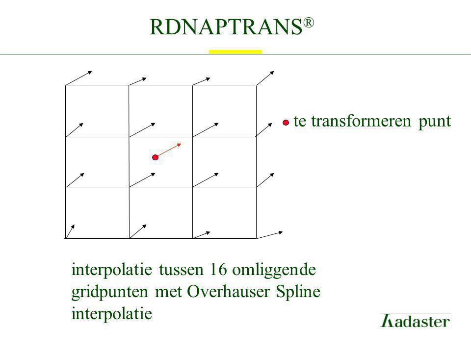 RDNAPTRANS® te transformeren punt