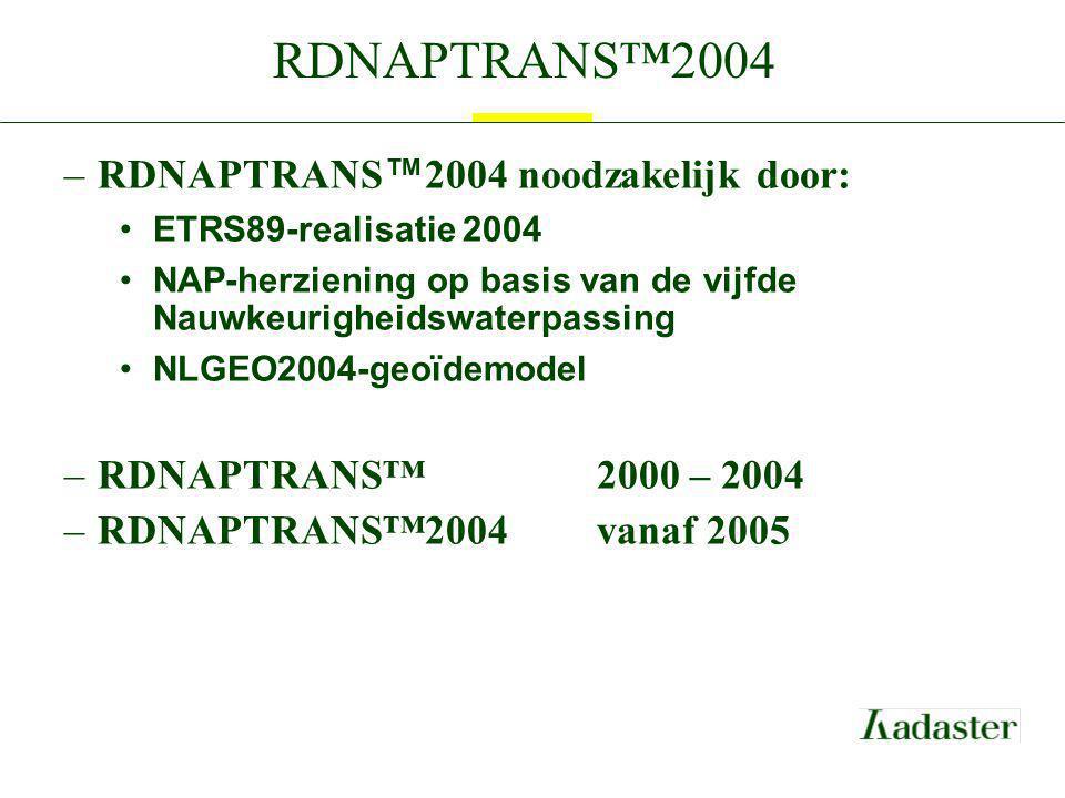RDNAPTRANS™2004 RDNAPTRANS™2004 noodzakelijk door: