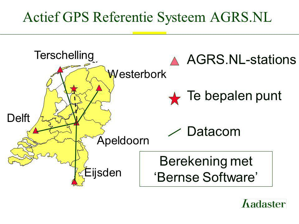Actief GPS Referentie Systeem AGRS.NL