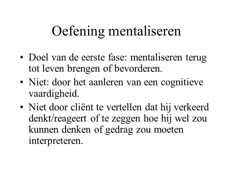 Oefening mentaliseren