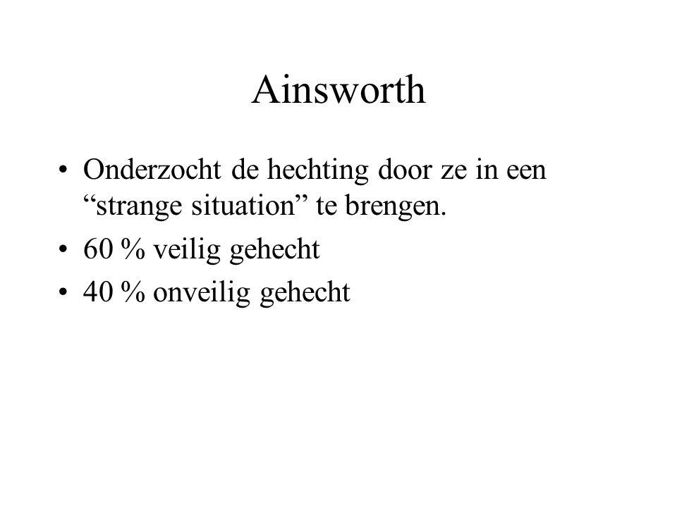 Ainsworth Onderzocht de hechting door ze in een strange situation te brengen. 60 % veilig gehecht.
