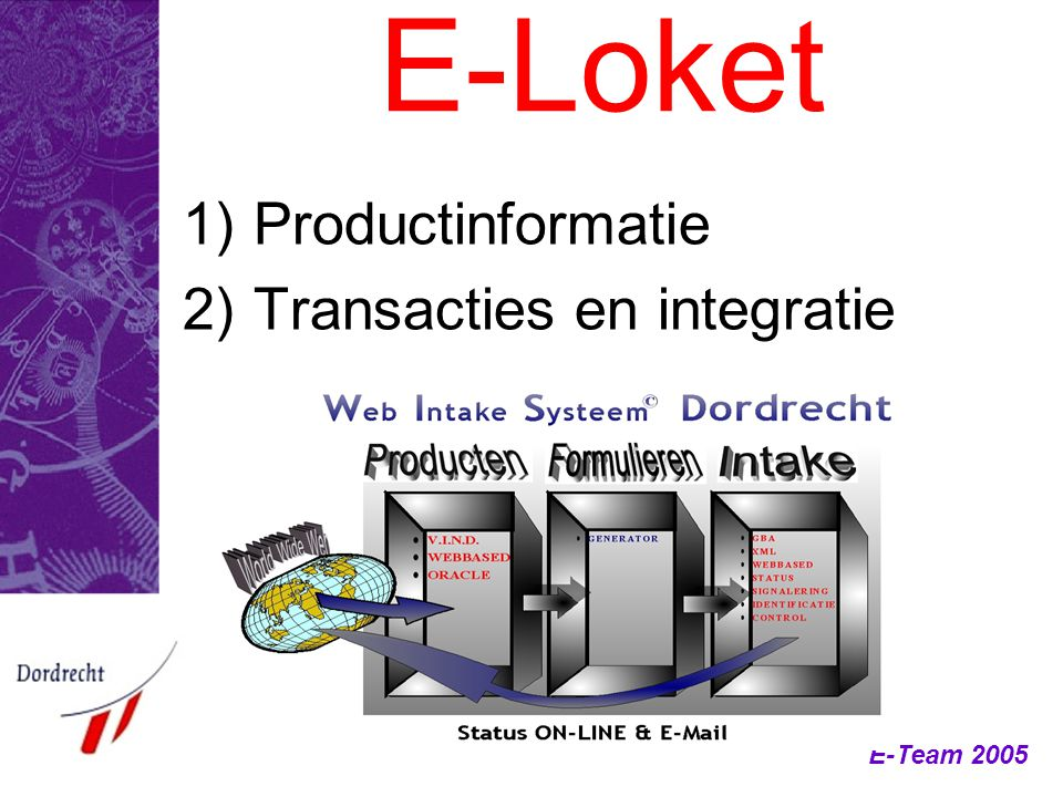 E-Loket Productinformatie Transacties en integratie