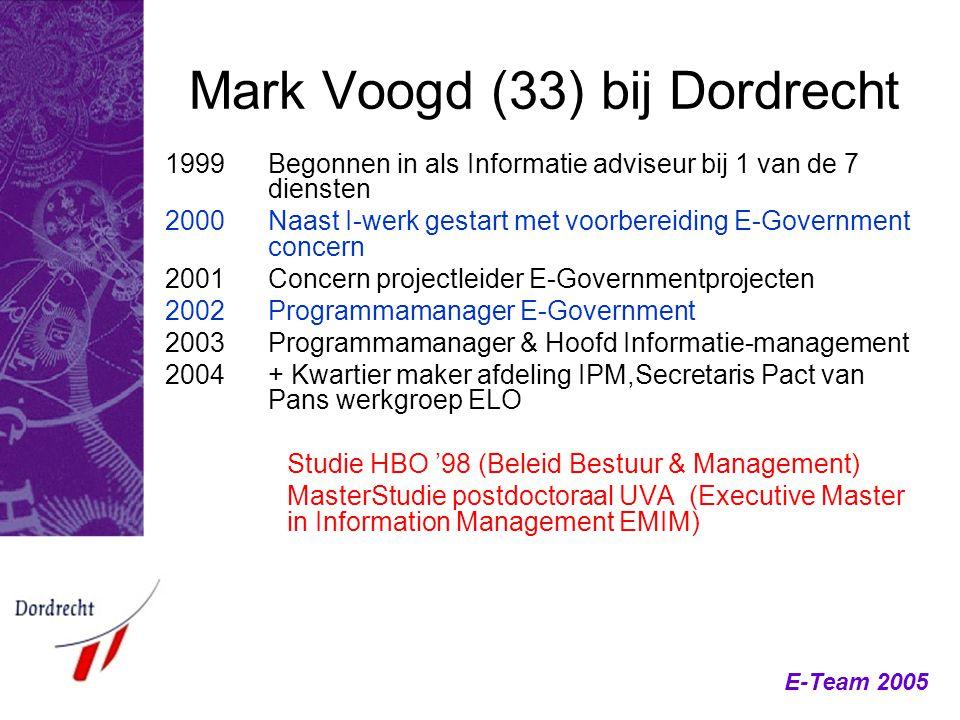 Mark Voogd (33) bij Dordrecht