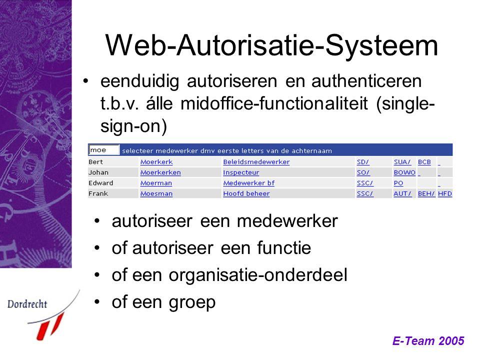 Web-Autorisatie-Systeem