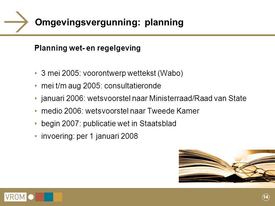 Omgevingsvergunning: planning