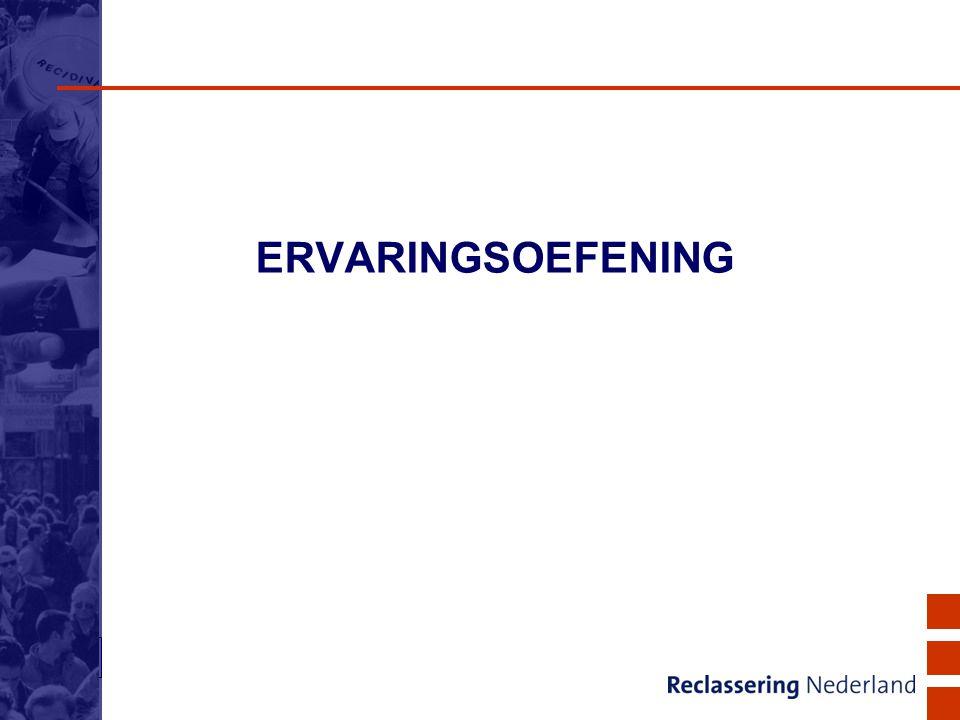 ERVARINGSOEFENING