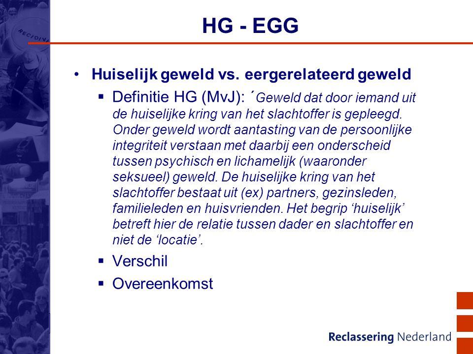HG - EGG Huiselijk geweld vs. eergerelateerd geweld
