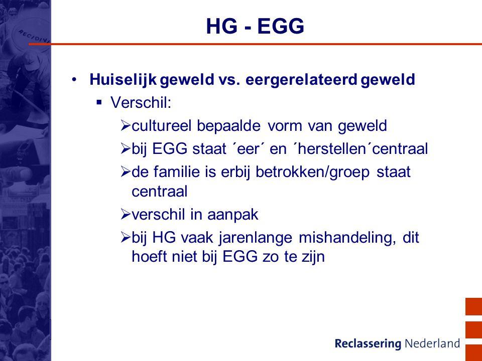 HG - EGG Huiselijk geweld vs. eergerelateerd geweld Verschil: