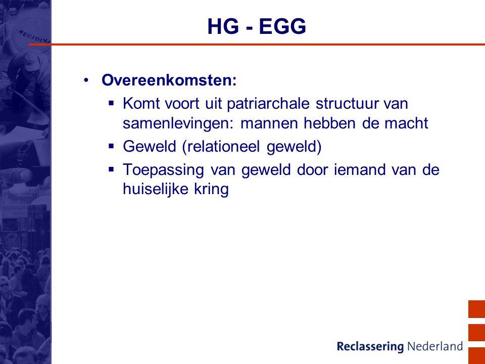 HG - EGG Overeenkomsten: