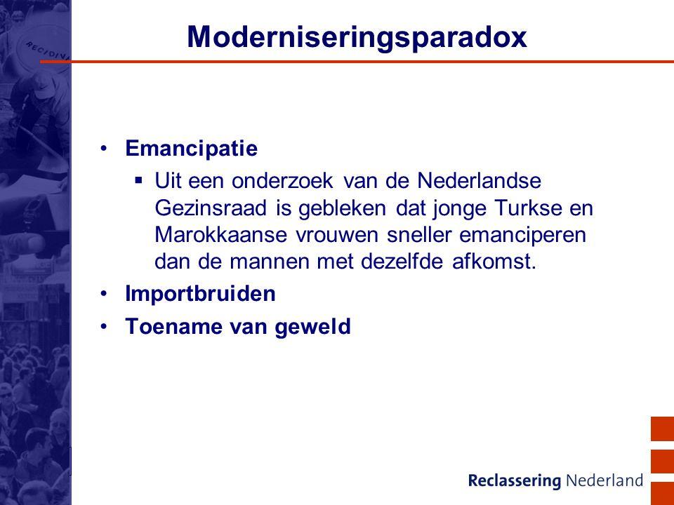 Moderniseringsparadox