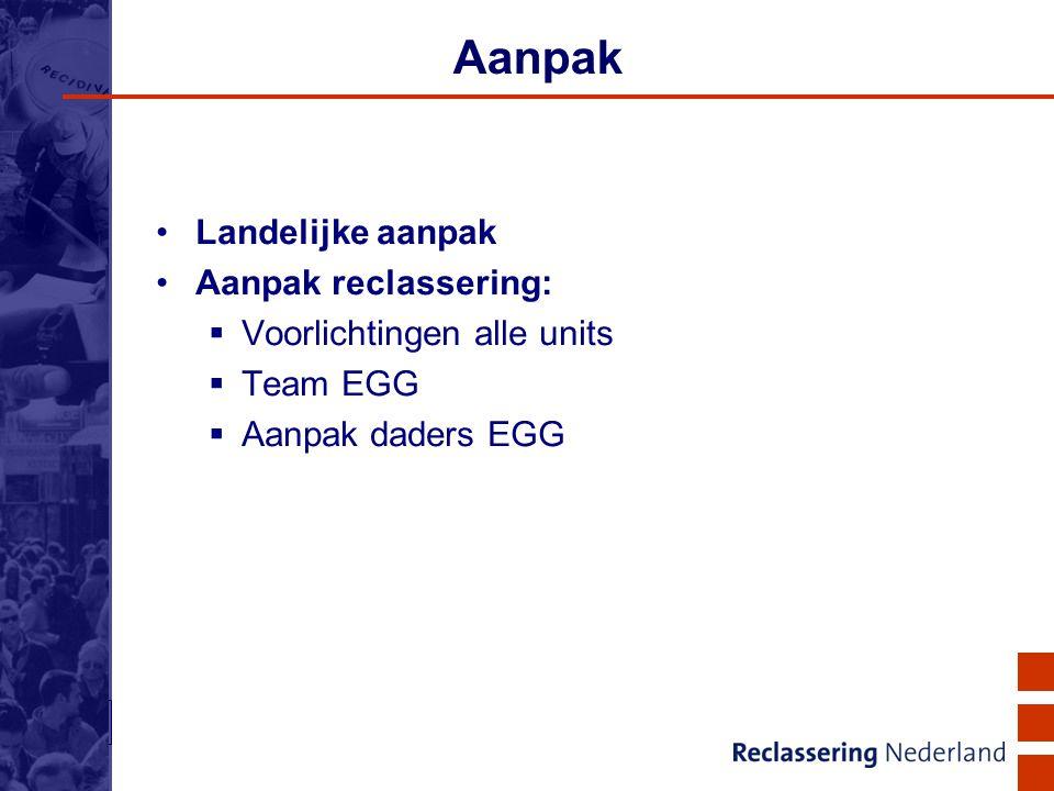 Aanpak Landelijke aanpak Aanpak reclassering: