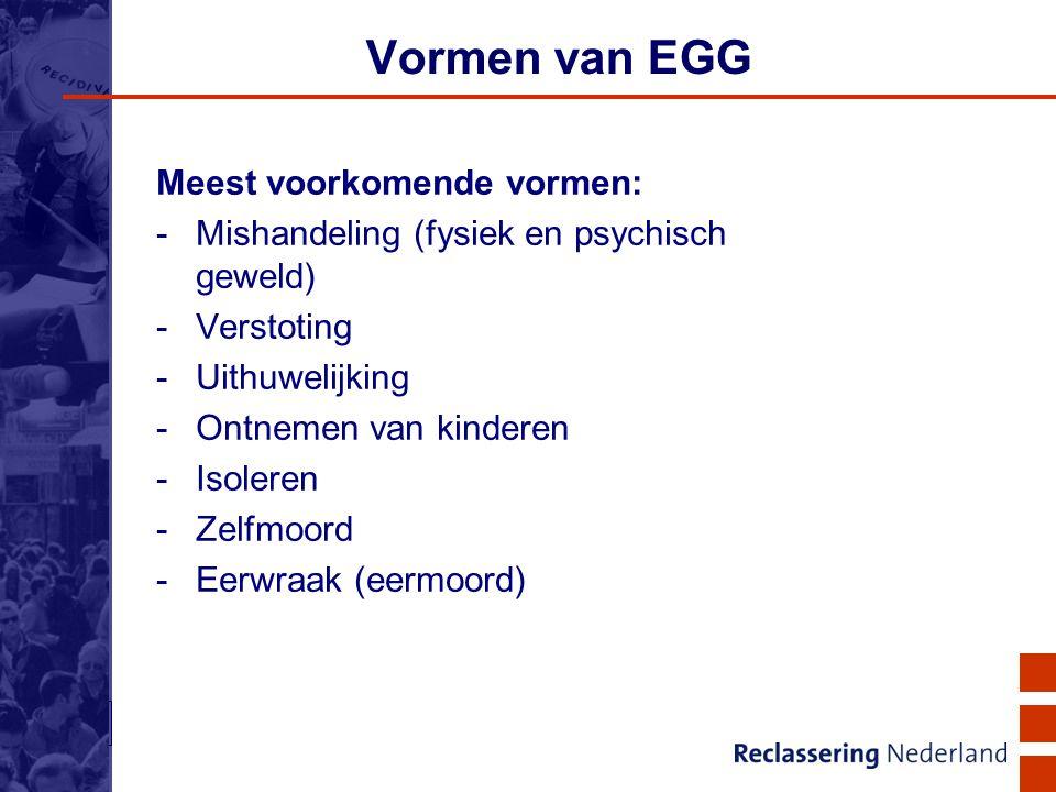 Vormen van EGG Meest voorkomende vormen: