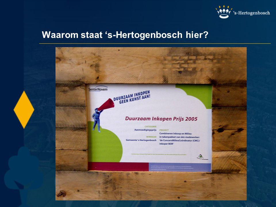 Waarom staat 's-Hertogenbosch hier