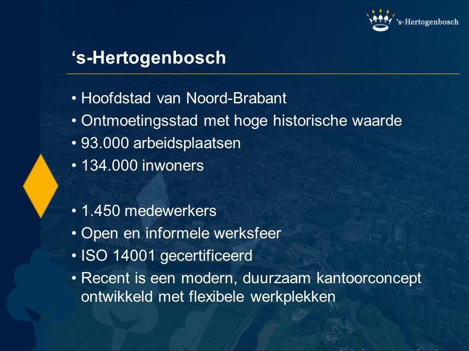 's-Hertogenbosch Hoofdstad van Noord-Brabant