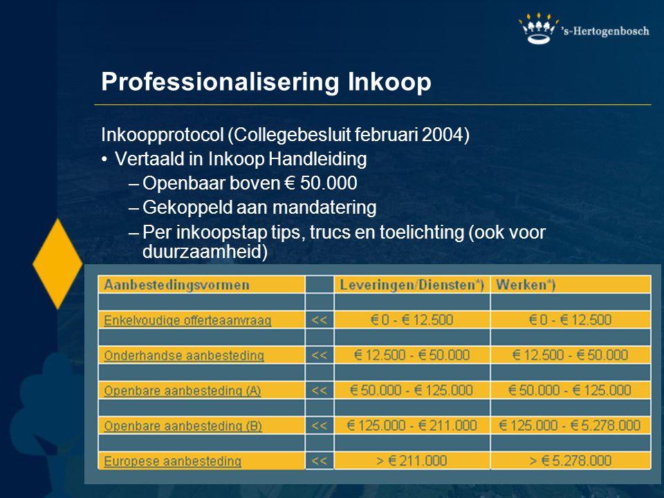 Professionalisering Inkoop