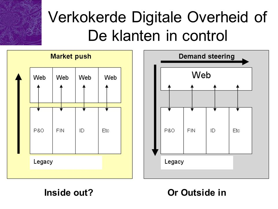 Verkokerde Digitale Overheid of De klanten in control