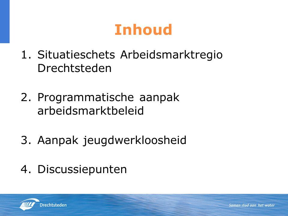 Inhoud 1. Situatieschets Arbeidsmarktregio Drechtsteden