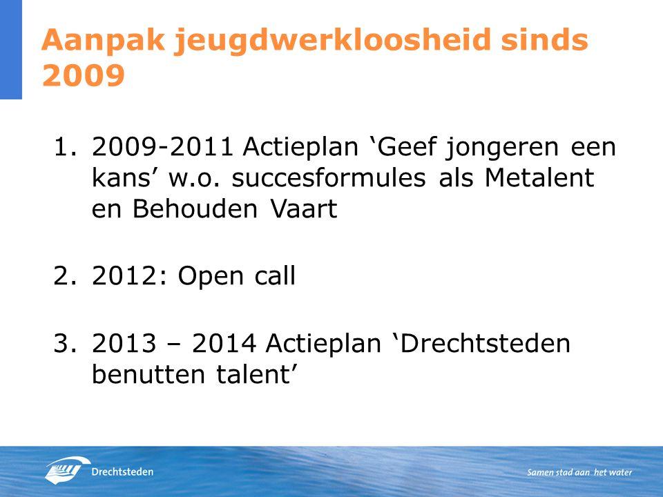 Aanpak jeugdwerkloosheid sinds 2009