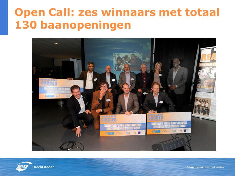 Open Call: zes winnaars met totaal 130 baanopeningen