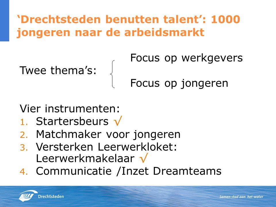 'Drechtsteden benutten talent': 1000 jongeren naar de arbeidsmarkt