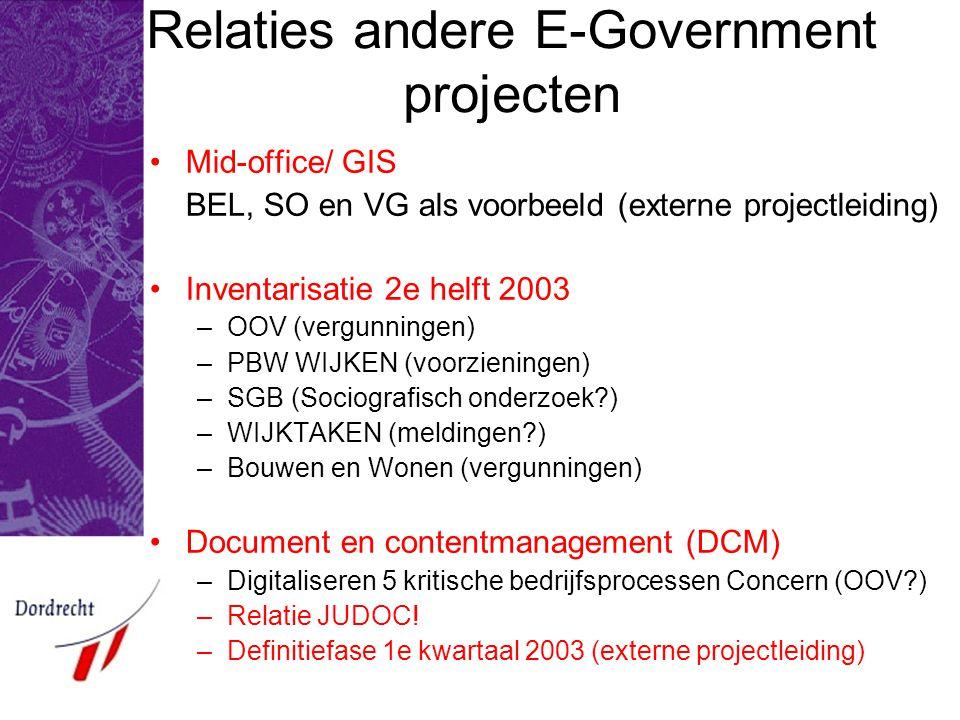 Relaties andere E-Government projecten