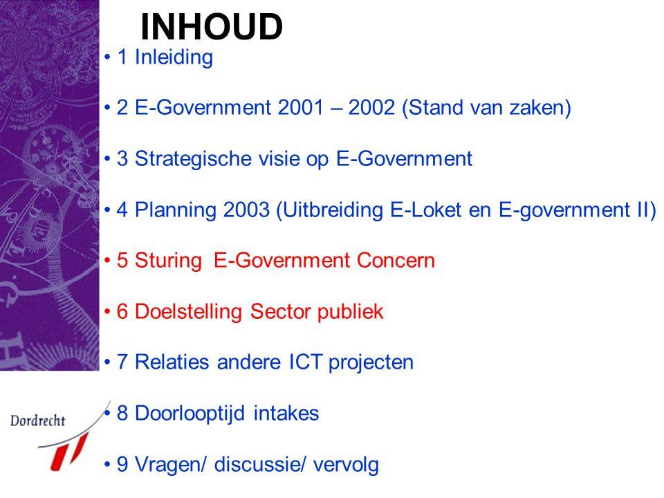 INHOUD 1 Inleiding 2 E-Government 2001 – 2002 (Stand van zaken)